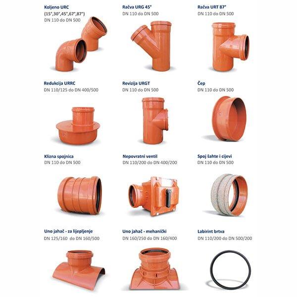 probor za kanalizacijske cijevi